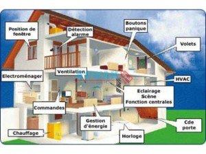 devis rénovation maison confortable